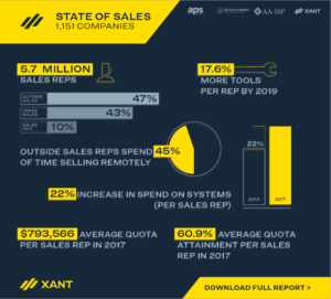 infographic-2017StateofSales
