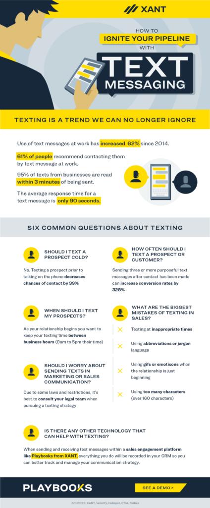 infographic-IgnitePipelineTextMessaging