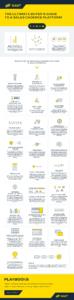infographic_BuyersGuideCadence