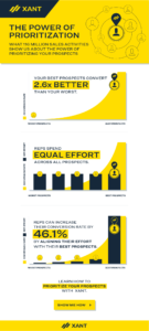 infographic_PowerofPrioritization_infographic