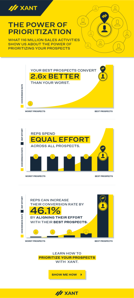 infographic_PowerofPrioritization_infographic