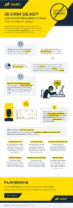 infographic_isCRMdead